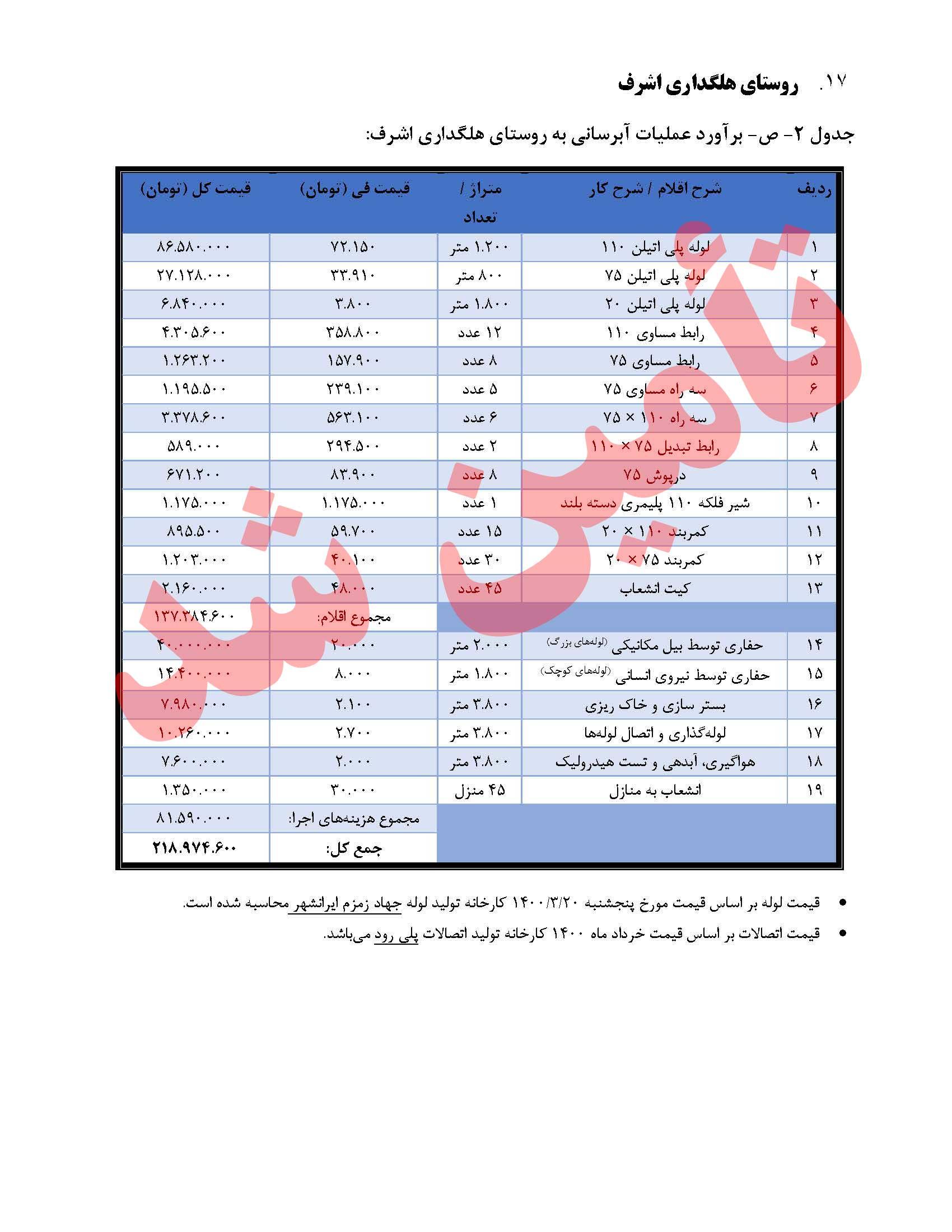 Helegdari-Ashraf
